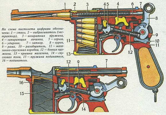 Схема маузера К96