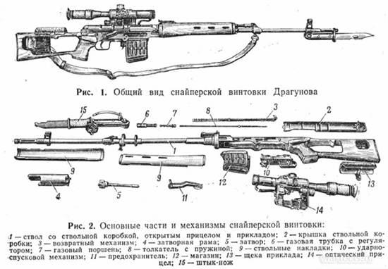 Строение снайперская винтовка схема